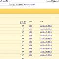 Photos: 20110325Googleカレンダー設定画面