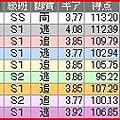 写真: a.いわき平競輪9R