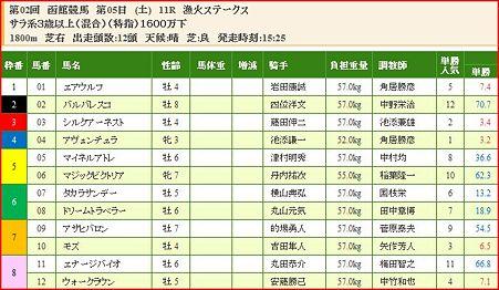 a.漁火ステークス.1